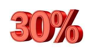 thirty% off