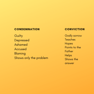 Condemnation Conviction chart